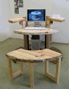 bureau multimédia en palette